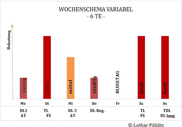 1500mBeruf2_Poehlitz-Grafik