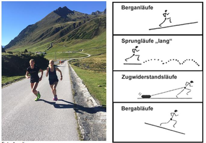 Bergtraining1_Ayadi-Foto