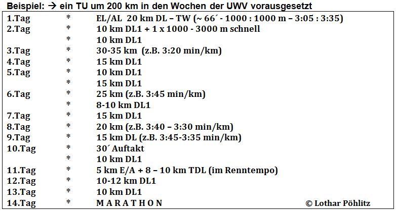 2013-12-13-UWV_Marathon