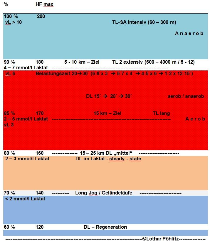 2012-02-20-LCA_mit_HF_steuern