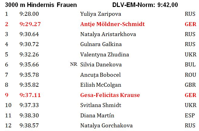 2013-10_01_EM 2014 Vorschau