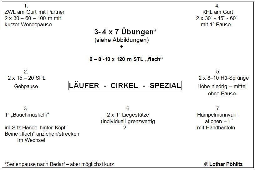 2012-03-23_Circel_Laeufer