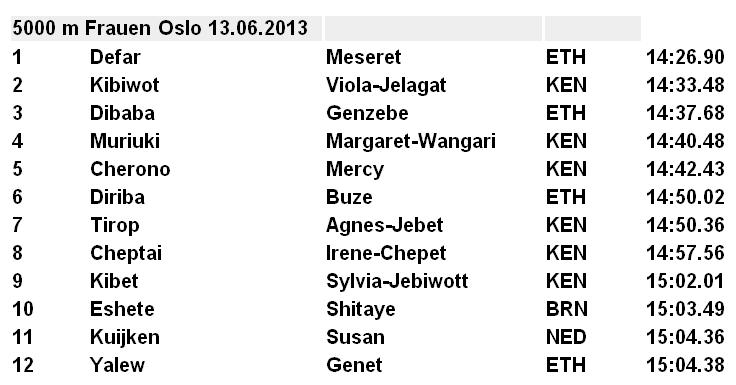 2013-06-28_Oslo_5000