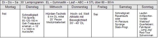 2011-11-30-Schuelertraining_Lauftalente